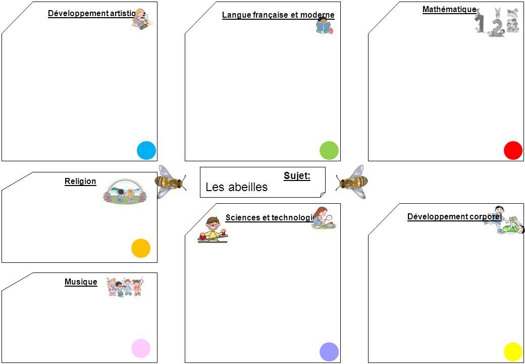 Les abeilles Sujet: Développement artistique Mathématique Langue française et moderne Sciences et technologies Développement corporel ReligionMusique