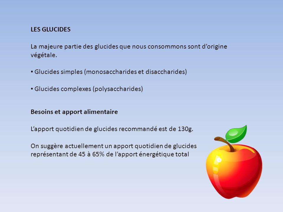 LES GLUCIDES La majeure partie des glucides que nous consommons sont dorigine végétale. Glucides simples (monosaccharides et disaccharides) Glucides c