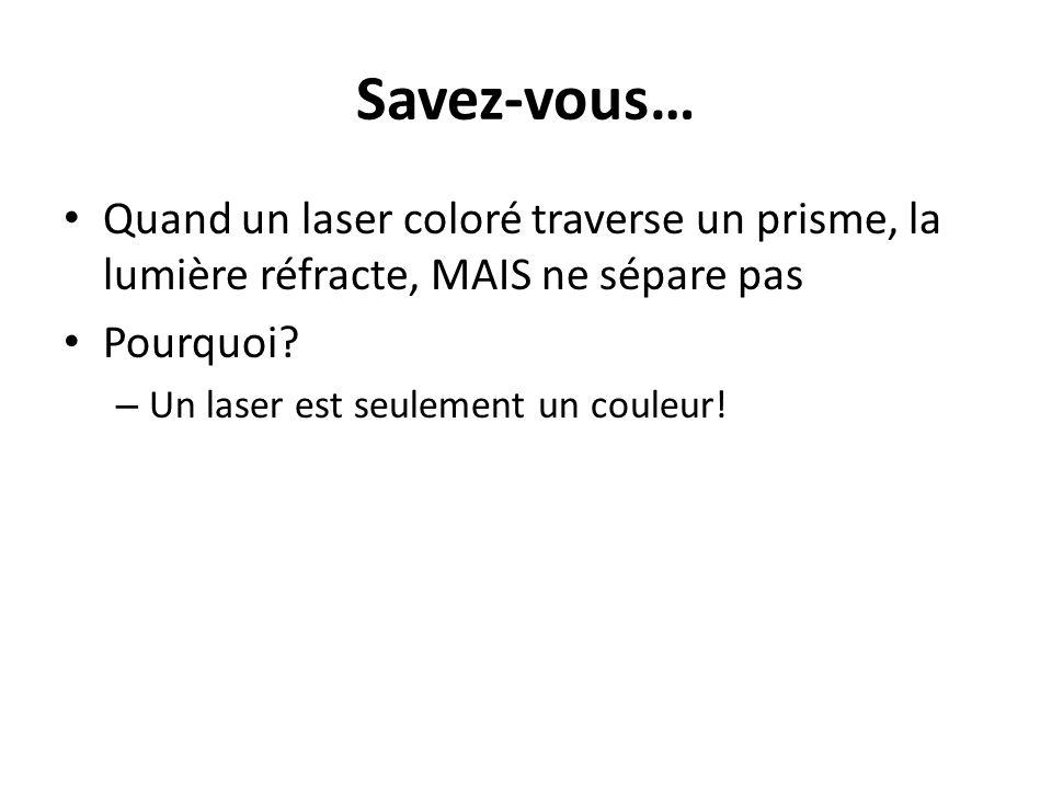 Savez-vous… Quand un laser coloré traverse un prisme, la lumière réfracte, MAIS ne sépare pas Pourquoi? – Un laser est seulement un couleur!