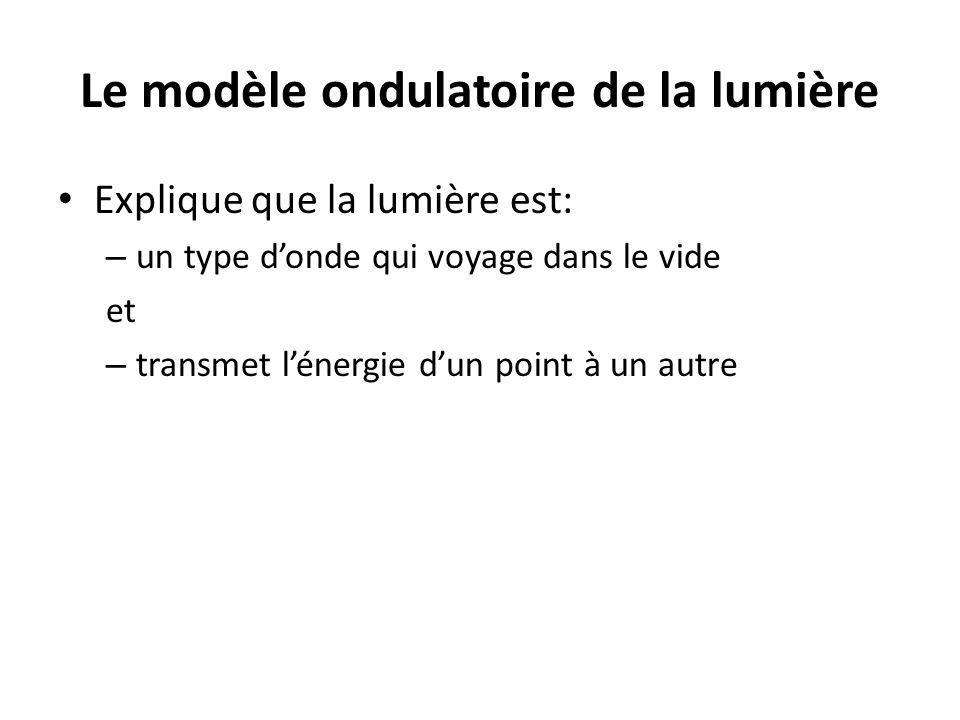 Le modèle ondulatoire de la lumière Explique que la lumière est: – un type donde qui voyage dans le vide et – transmet lénergie dun point à un autre