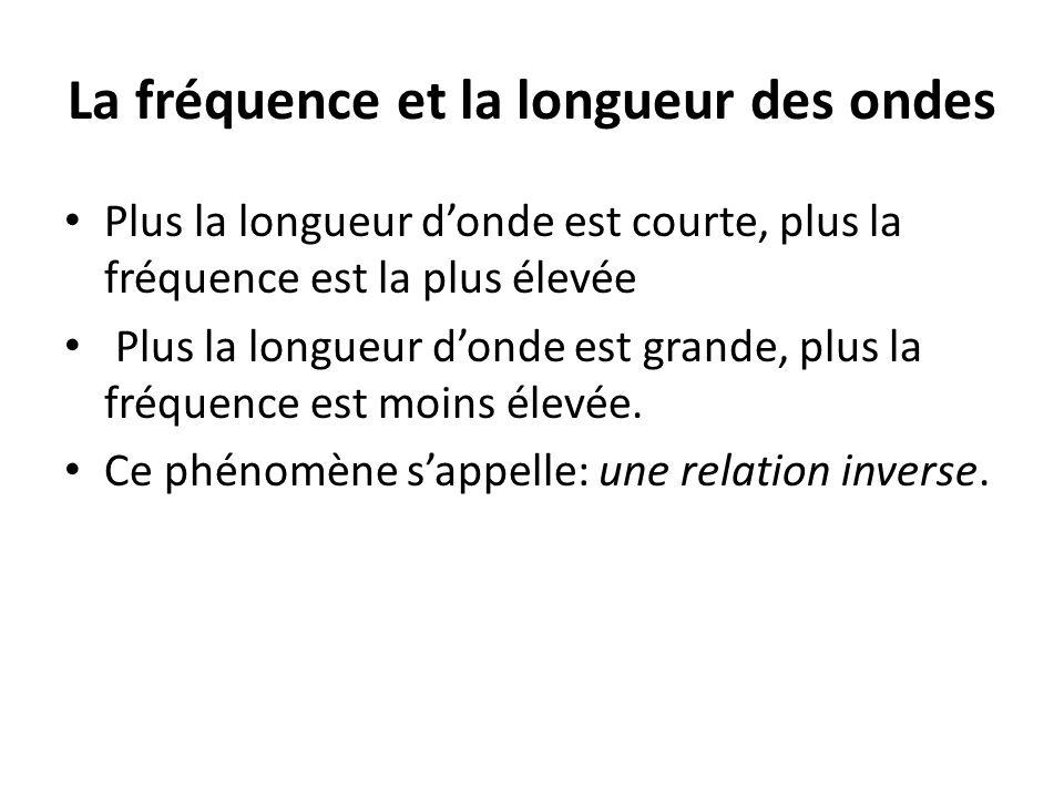 La fréquence et la longueur des ondes Plus la longueur donde est courte, plus la fréquence est la plus élevée Plus la longueur donde est grande, plus