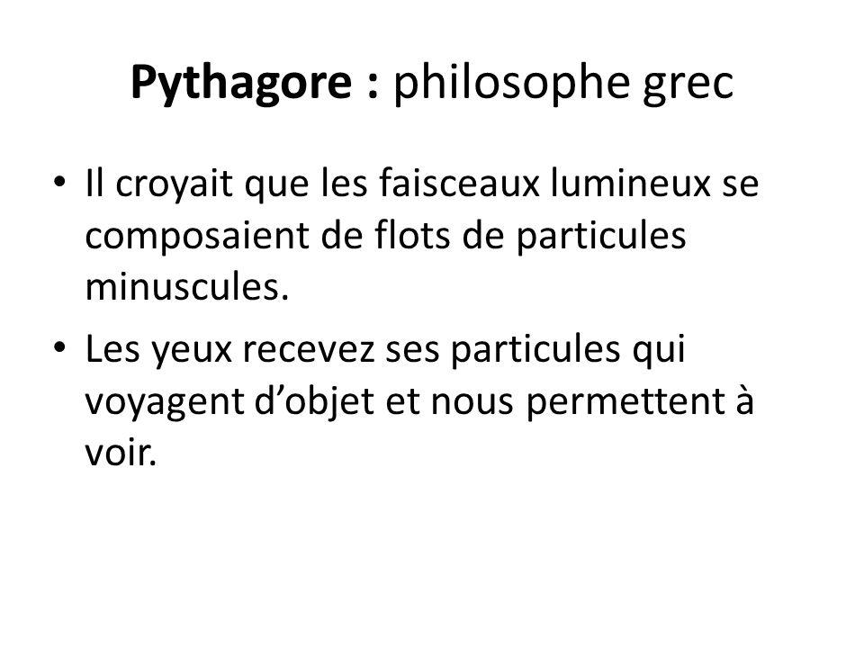 Pythagore : philosophe grec Il croyait que les faisceaux lumineux se composaient de flots de particules minuscules. Les yeux recevez ses particules qu