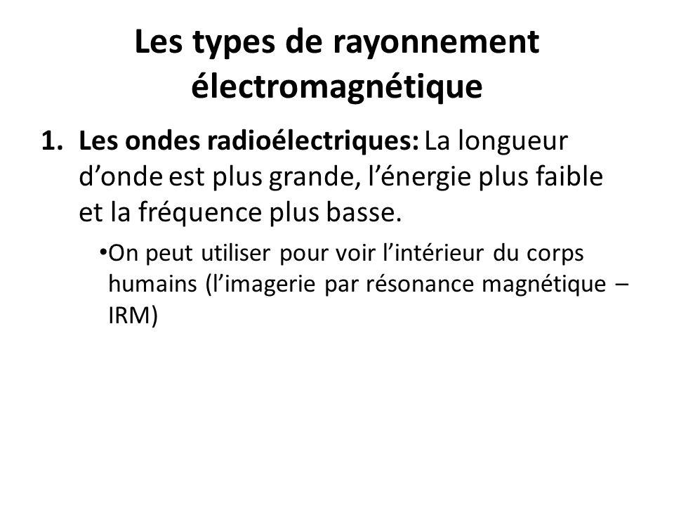 Les types de rayonnement électromagnétique 1.Les ondes radioélectriques: La longueur donde est plus grande, lénergie plus faible et la fréquence plus