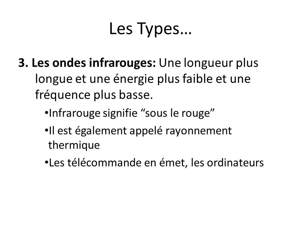 Les Types… 3. Les ondes infrarouges: Une longueur plus longue et une énergie plus faible et une fréquence plus basse. Infrarouge signifie sous le roug