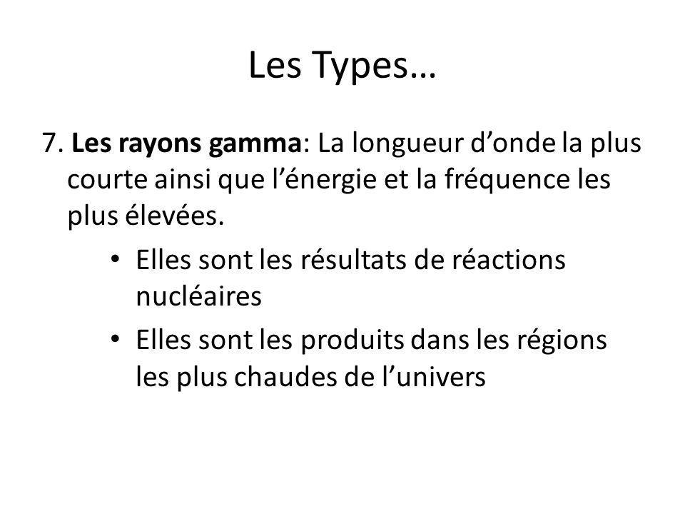 Les Types… 7. Les rayons gamma: La longueur donde la plus courte ainsi que lénergie et la fréquence les plus élevées. Elles sont les résultats de réac