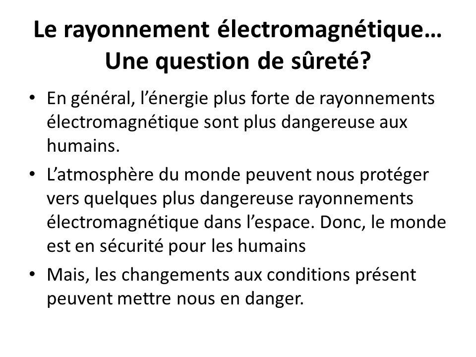 Le rayonnement électromagnétique… Une question de sûreté? En général, lénergie plus forte de rayonnements électromagnétique sont plus dangereuse aux h