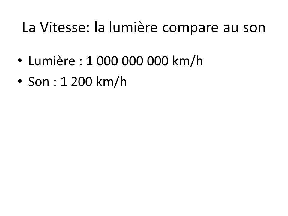 La Vitesse: la lumière compare au son Lumière : 1 000 000 000 km/h Son : 1 200 km/h