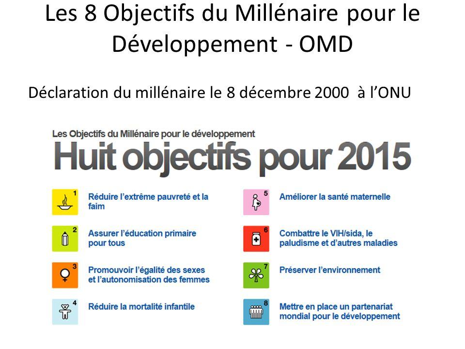 Les 8 Objectifs du Millénaire pour le Développement - OMD Déclaration du millénaire le 8 décembre 2000 à lONU