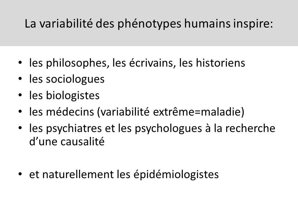 La variabilité des phénotypes humains inspire: les philosophes, les écrivains, les historiens les sociologues les biologistes les médecins (variabilit