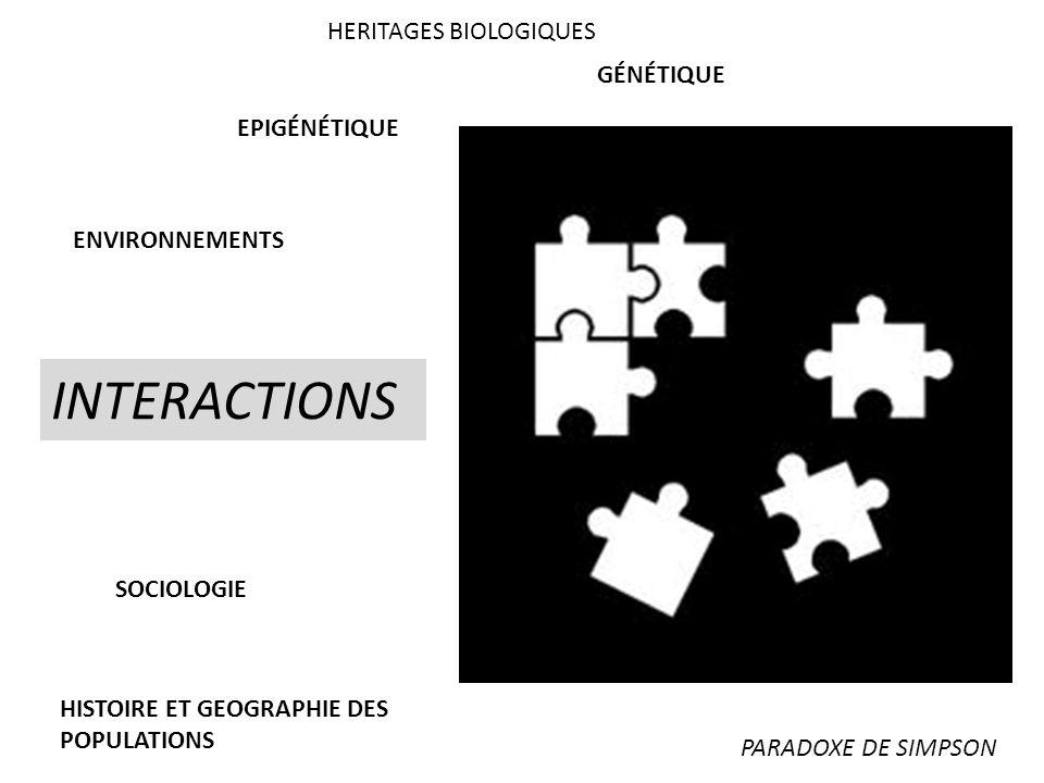 ENVIRONNEMENTS GÉNÉTIQUE EPIGÉNÉTIQUE HERITAGES BIOLOGIQUES INTERACTIONS SOCIOLOGIE HISTOIRE ET GEOGRAPHIE DES POPULATIONS PARADOXE DE SIMPSON