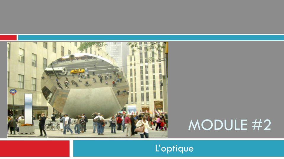 Loptique MODULE #2