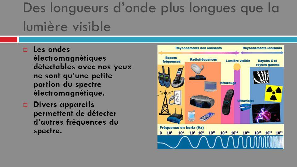 Des longueurs donde plus longues que la lumière visible Les ondes électromagnétiques détectables avec nos yeux ne sont quune petite portion du spectre