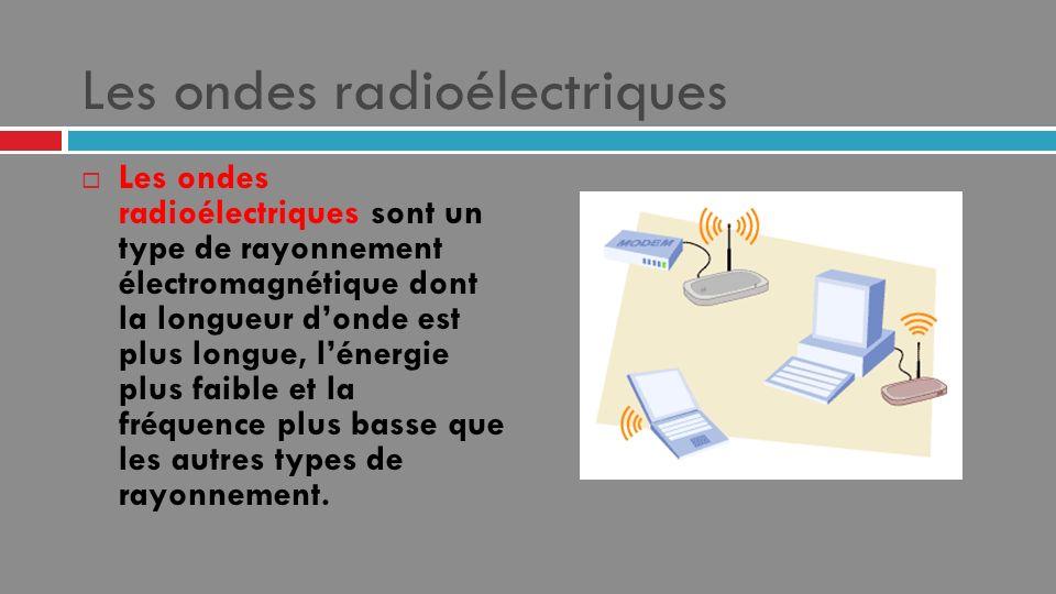 Les ondes radioélectriques Les ondes radioélectriques sont un type de rayonnement électromagnétique dont la longueur donde est plus longue, lénergie p
