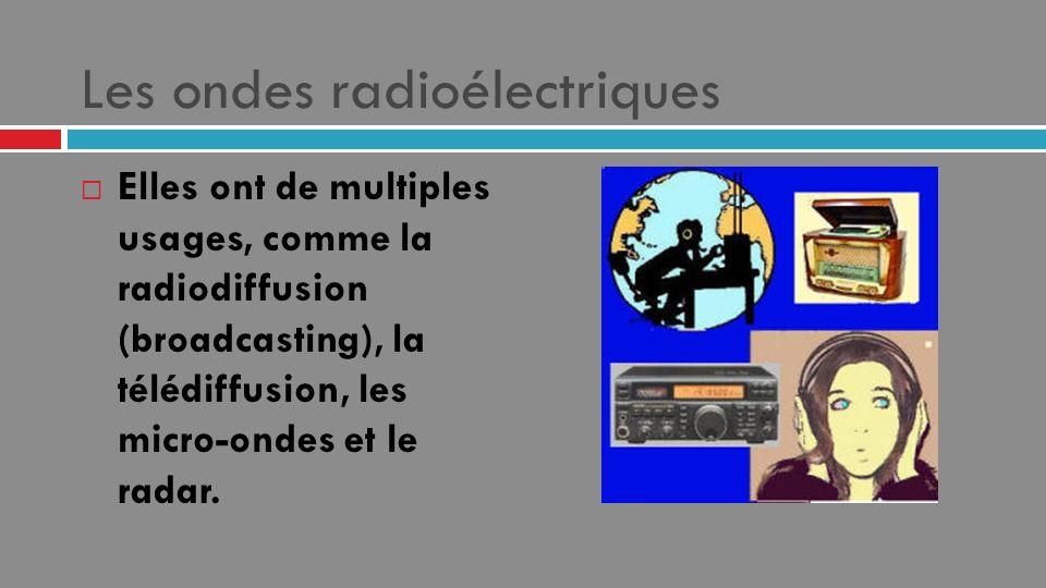 Les ondes radioélectriques Elles ont de multiples usages, comme la radiodiffusion (broadcasting), la télédiffusion, les micro-ondes et le radar.