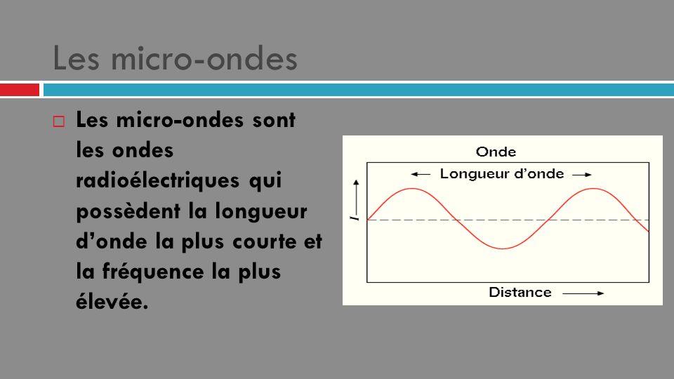 Les micro-ondes Les micro-ondes sont les ondes radioélectriques qui possèdent la longueur donde la plus courte et la fréquence la plus élevée.