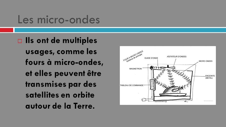 Les micro-ondes Ils ont de multiples usages, comme les fours à micro-ondes, et elles peuvent être transmises par des satellites en orbite autour de la