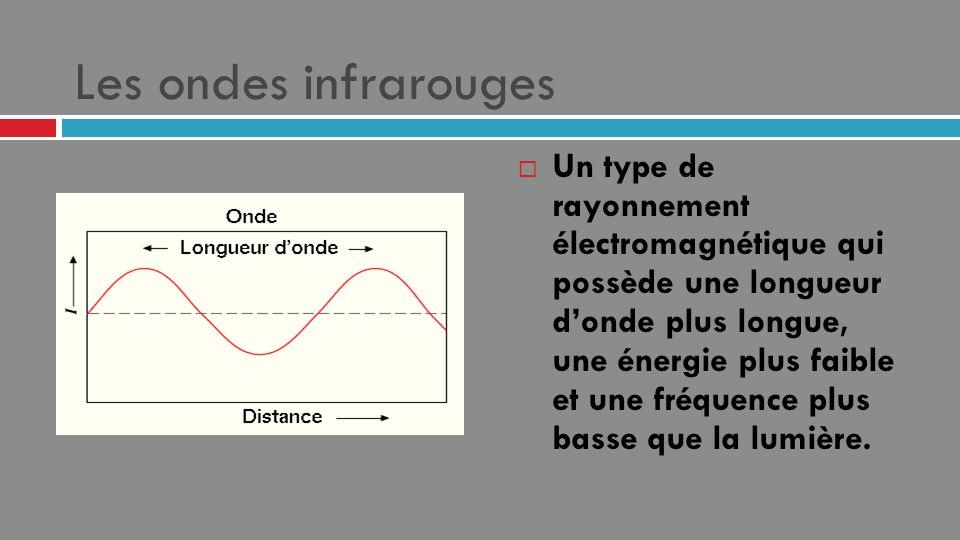 Les ondes infrarouges Un type de rayonnement électromagnétique qui possède une longueur donde plus longue, une énergie plus faible et une fréquence pl