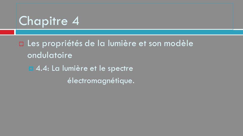 Chapitre 4 Les propriétés de la lumière et son modèle ondulatoire 4.4: La lumière et le spectre électromagnétique.