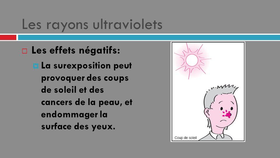 Les rayons ultraviolets Les effets négatifs: La surexposition peut provoquer des coups de soleil et des cancers de la peau, et endommager la surface d