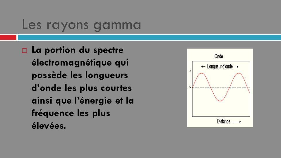 Les rayons gamma La portion du spectre électromagnétique qui possède les longueurs donde les plus courtes ainsi que lénergie et la fréquence les plus