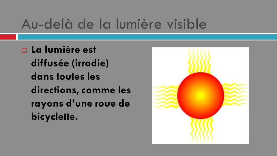 Au-delà de la lumière visible Tout comme la lumière, lénergie qui voyage par irradiation est souvent appelée énergie de rayonnement.