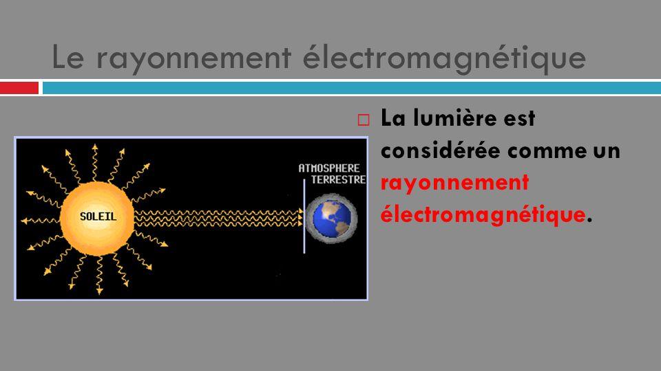 Le rayonnement électromagnétique La lumière est considérée comme un rayonnement électromagnétique.