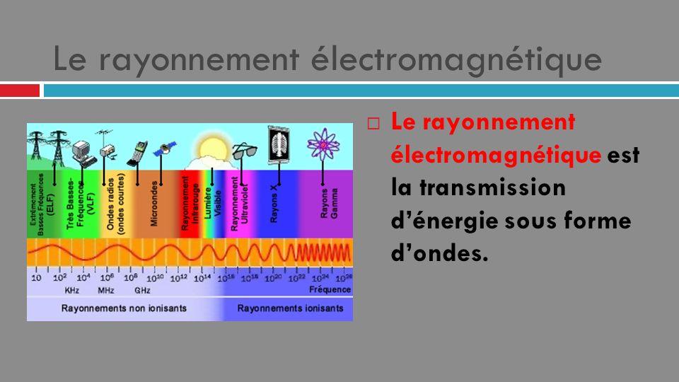 Le rayonnement électromagnétique Les ondes sont, de plus longues aux plus courts: Ondes radioélectriques Micro-ondes Ondes infrarouges Ondes ultraviolettes Rayons X Rayons gamma