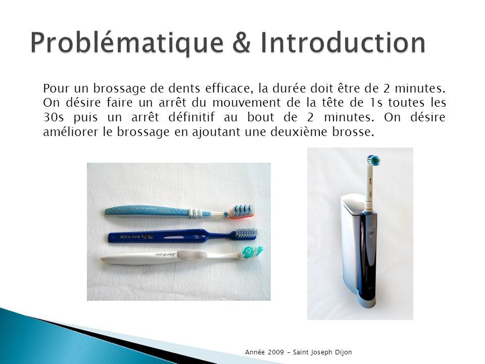 Pour un brossage de dents efficace, la durée doit être de 2 minutes.