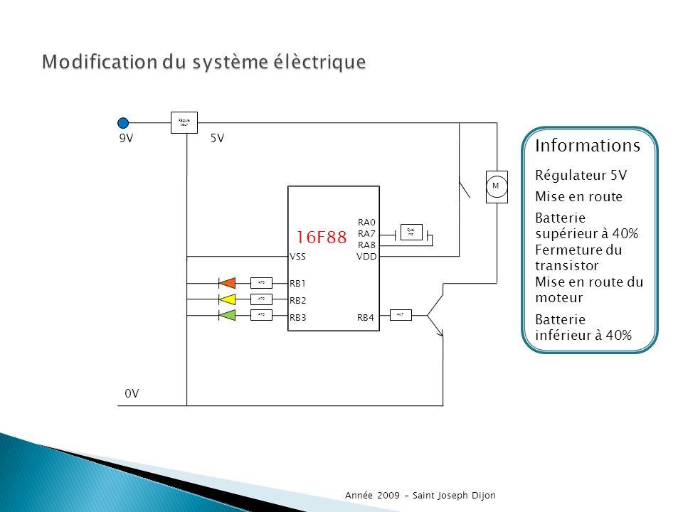 16F88 RA0 RA7 RA8 VSS VDD RB1 RB2 RB3 RB4 Qua rtz 470 4k7 M 9V 0V Régula teur 5V Informations Régulateur 5V Mise en route Batterie supérieur à 40% Mise en route du moteur Fermeture du transistor Batterie inférieur à 40%