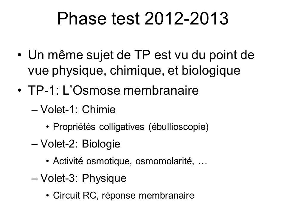 Phase test 2012-2013 Un même sujet de TP est vu du point de vue physique, chimique, et biologique TP-1: LOsmose membranaire –Volet-1: Chimie Propriétés colligatives (ébullioscopie) –Volet-2: Biologie Activité osmotique, osmomolarité, … –Volet-3: Physique Circuit RC, réponse membranaire