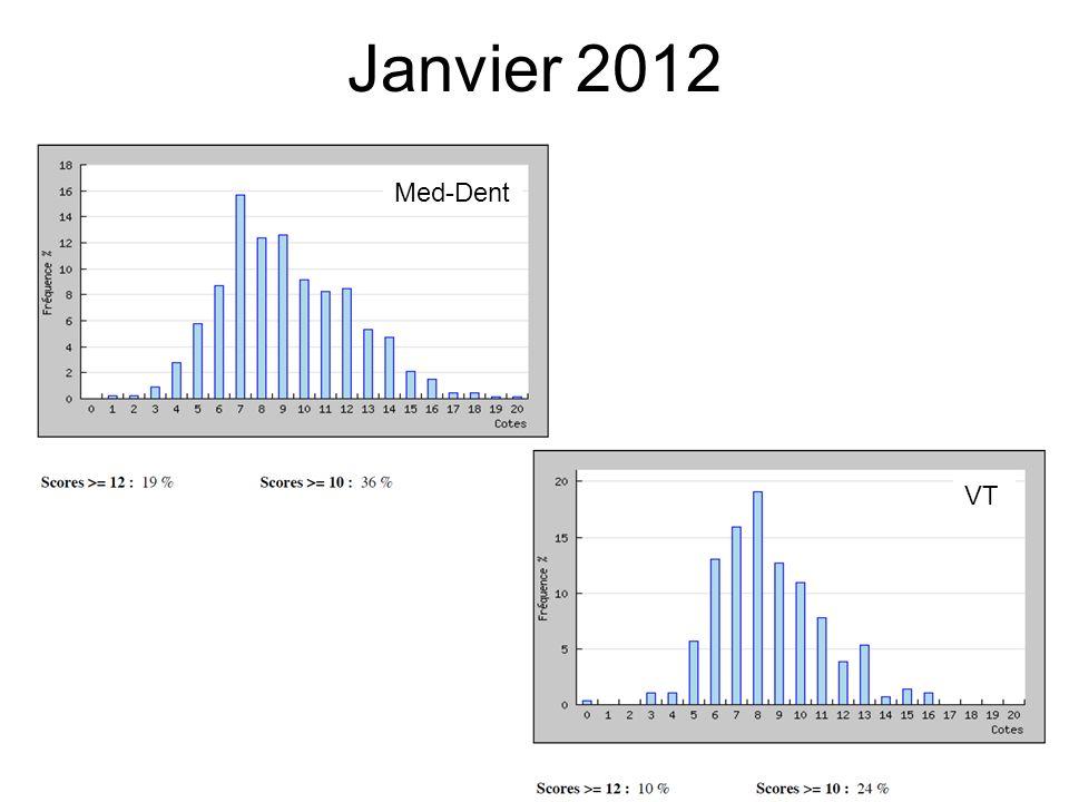 Janvier 2012 Med-Dent VT