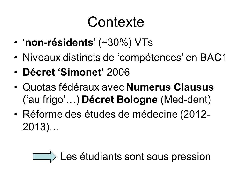 Contexte non-résidents (~30%) VTs Niveaux distincts de compétences en BAC1 Décret Simonet 2006 Quotas fédéraux avec Numerus Clausus (au frigo…) Décret Bologne (Med-dent) Réforme des études de médecine (2012- 2013)… Les étudiants sont sous pression