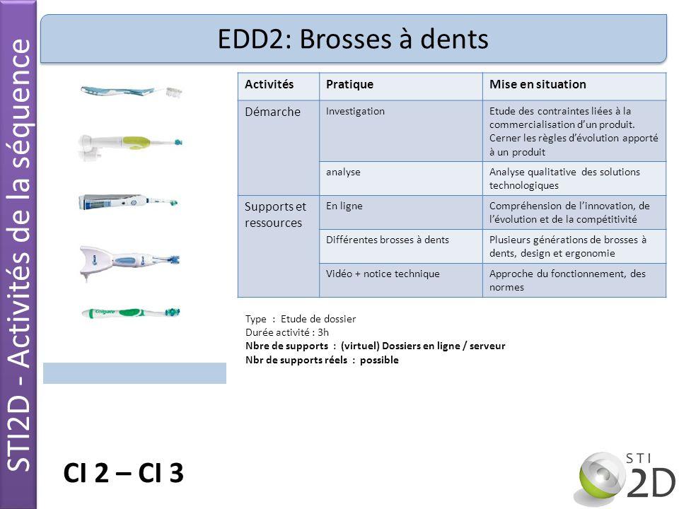 STI2D - Activités de la séquence EDD2: Brosses à dents ActivitésPratiqueMise en situation Démarche InvestigationEtude des contraintes liées à la comme