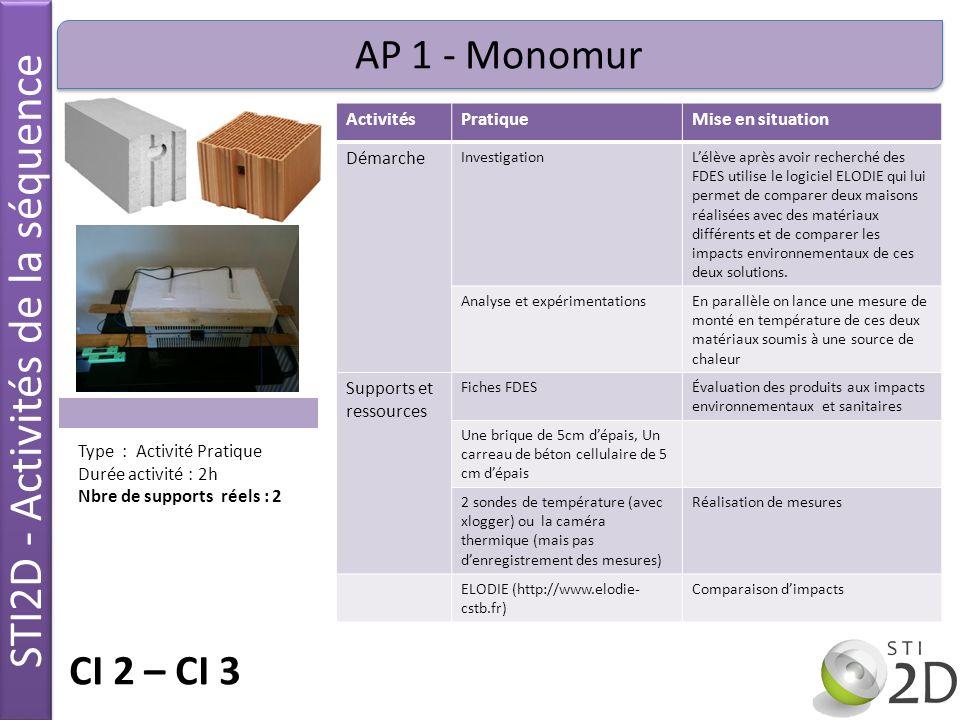 STI2D - Activités de la séquence AP 1 - Monomur ActivitésPratiqueMise en situation Démarche InvestigationLélève après avoir recherché des FDES utilise