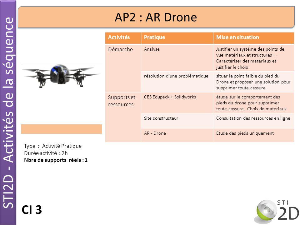 STI2D - Activités de la séquence AP2 : AR Drone ActivitésPratiqueMise en situation Démarche AnalyseJustifier un système des points de vue matériaux et