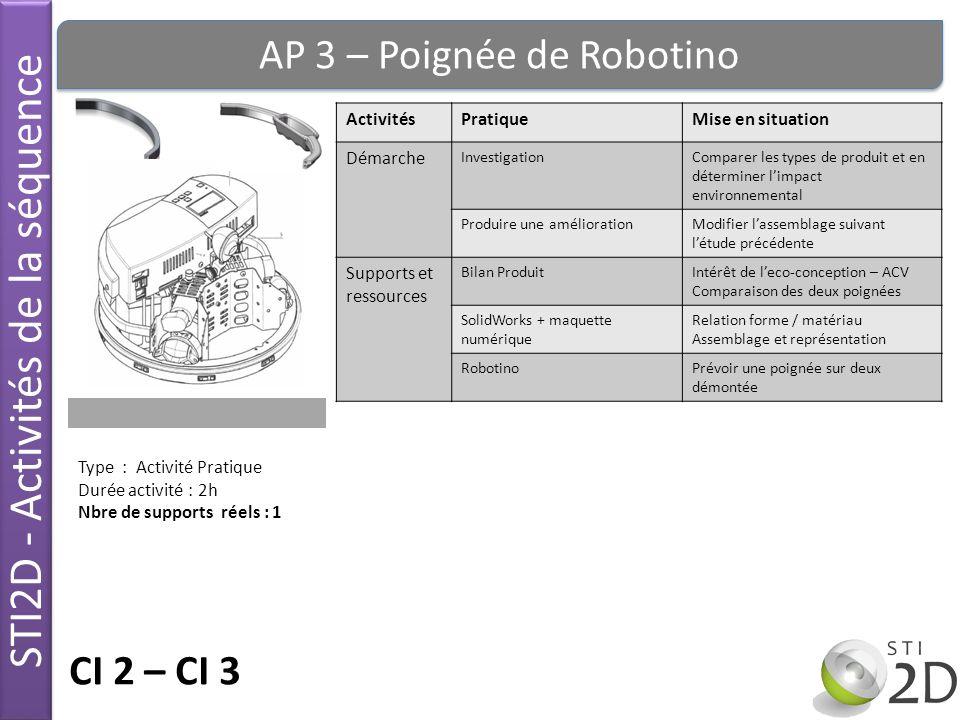 STI2D - Activités de la séquence AP 3 – Poignée de Robotino ActivitésPratiqueMise en situation Démarche InvestigationComparer les types de produit et