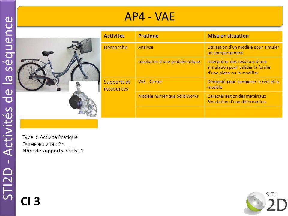 STI2D - Activités de la séquence AP4 - VAE ActivitésPratiqueMise en situation Démarche AnalyseUtilisation dun modèle pour simuler un comportement réso