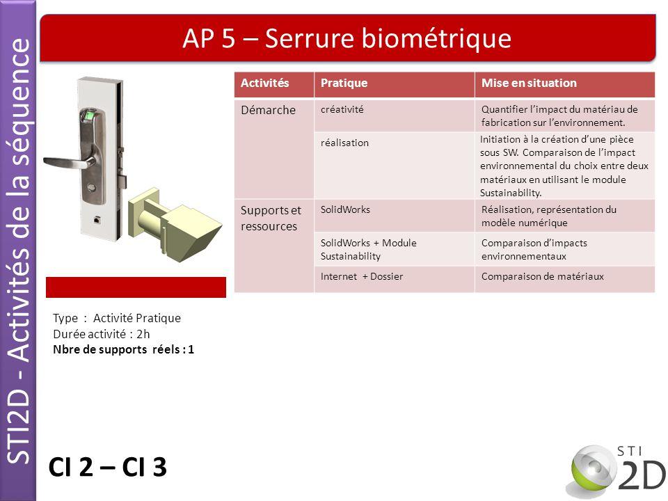 STI2D - Activités de la séquence AP 5 – Serrure biométrique ActivitésPratiqueMise en situation Démarche créativitéQuantifier limpact du matériau de fa