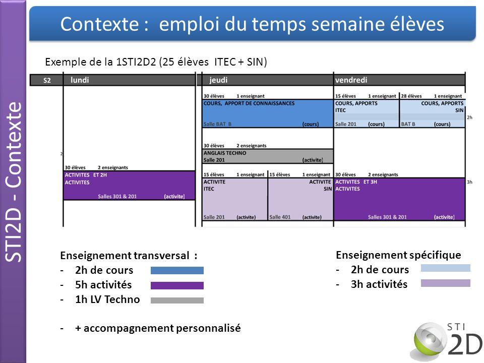 STI2D - Contexte Contexte : emploi du temps semaine élèves Enseignement transversal : -2h de cours -5h activités -1h LV Techno -+ accompagnement perso