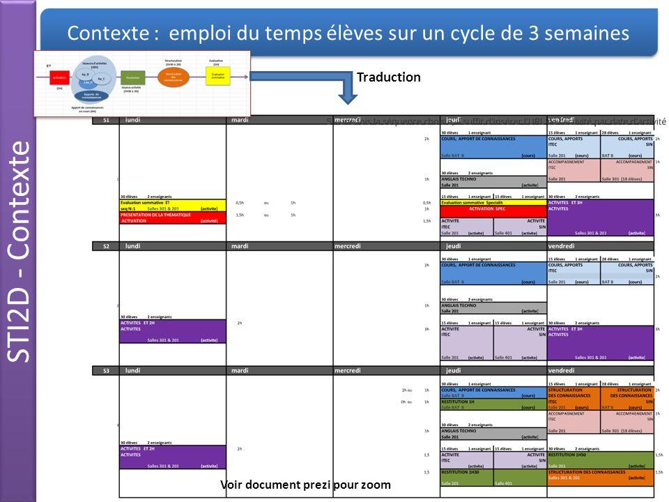 STI2D - Contexte Contexte : emploi du temps élèves sur un cycle de 3 semaines Traduction Voir document prezi pour zoom