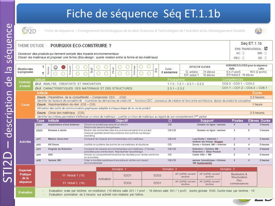STI2D – description de la séquence Fiche de séquence Séq ET.1.1b