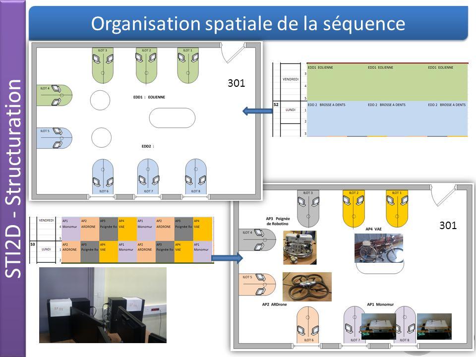 STI2D - Structuration Organisation spatiale de la séquence 301