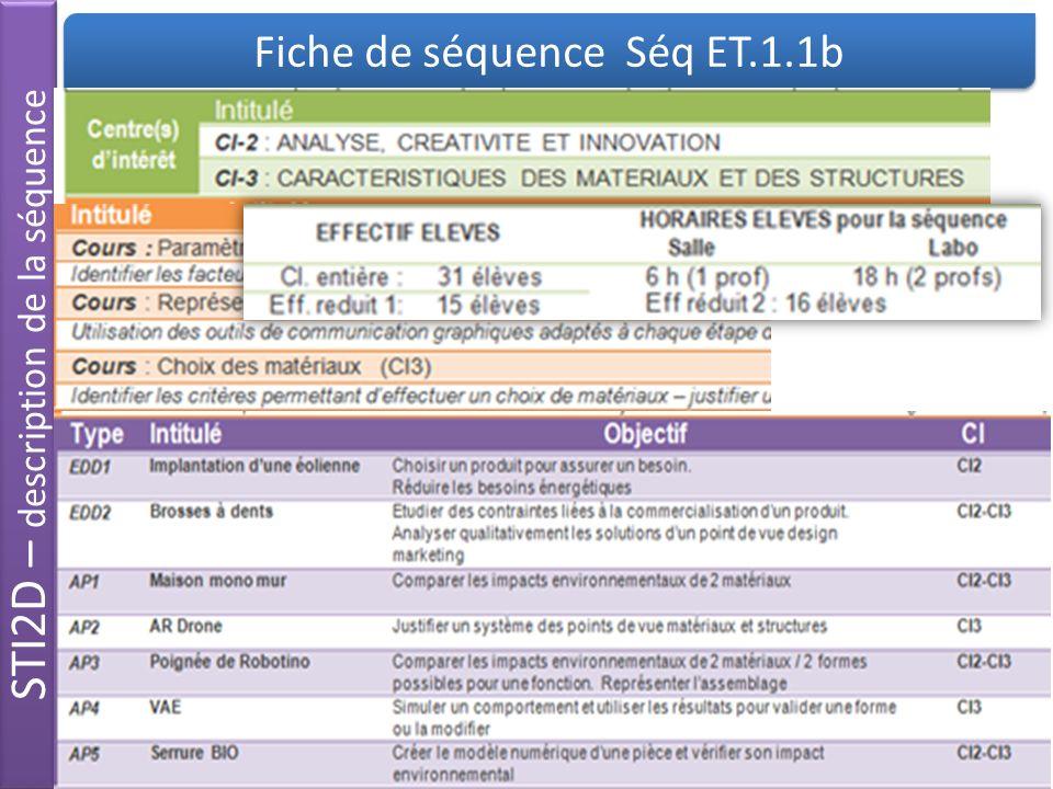STI2D - Contraintes Phase dActivation ou appropriation de la thématique -Présentation de la thématique -Questionnement (repris en phase structuration) -Poser les problèmes généraux (repris en phase structuration) -Analyser les pb posés -Présentation des systèmes et des activités associées -Présentation de lorganisation de la séquence -Distribution des codes daccès séquence et activités sur lENT Code accès séquence Code accès activité