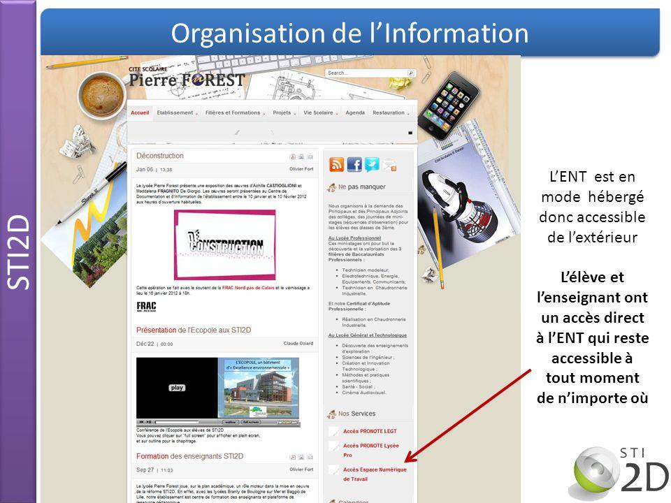 STI2D Organisation de lInformation LENT est en mode hébergé donc accessible de lextérieur Lélève et lenseignant ont un accès direct à lENT qui reste a