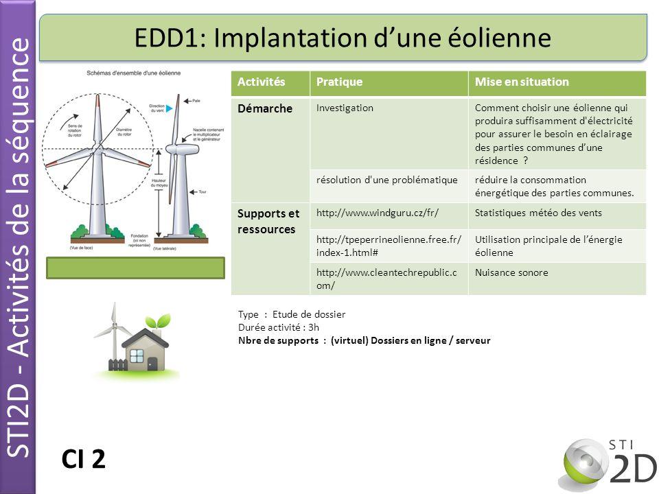 STI2D - Activités de la séquence EDD1: Implantation dune éolienne ActivitésPratiqueMise en situation Démarche InvestigationComment choisir une éolienn
