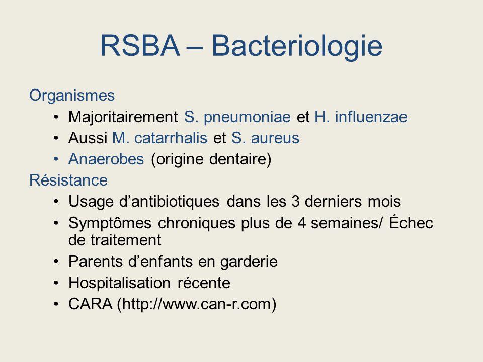 Organismes Majoritairement S. pneumoniae et H. influenzae Aussi M. catarrhalis et S. aureus Anaerobes (origine dentaire) Résistance Usage dantibiotiqu