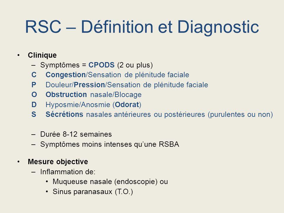 RSC – Définition et Diagnostic Clinique –Symptômes = CPODS (2 ou plus) CCongestion/Sensation de plénitude faciale PDouleur/Pression/Sensation de pléni