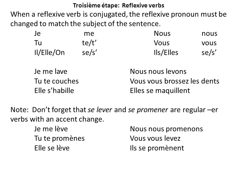 Troisième étape: Reflexive verbs When a reflexive verb is conjugated, the reflexive pronoun must be changed to match the subject of the sentence. Je m