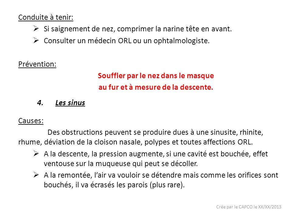 Crée par le CAPCO le XX/XX/2013 Conduite à tenir: Si saignement de nez, comprimer la narine tête en avant. Consulter un médecin ORL ou un ophtalmologi