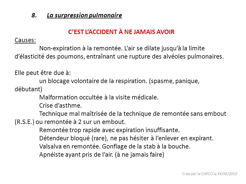 Crée par le CAPCO le XX/XX/2013 8.La surpression pulmonaire CEST LACCIDENT À NE JAMAIS AVOIR Causes: Non-expiration à la remontée. Lair se dilate jusq